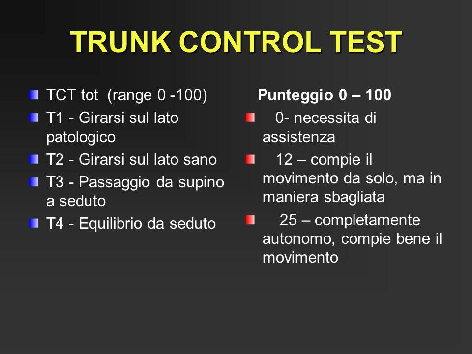 TRUNK CONTROL TEST TCT tot (range 0 -100) T1 - Girarsi sul lato patologico T2 - Girarsi sul lato sano T3 - Passaggio da supino a seduto T4 - Equilibri