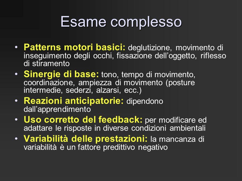 Esame complesso Patterns motori basici: deglutizione, movimento di inseguimento degli occhi, fissazione dell'oggetto, riflesso di stiramento Sinergie