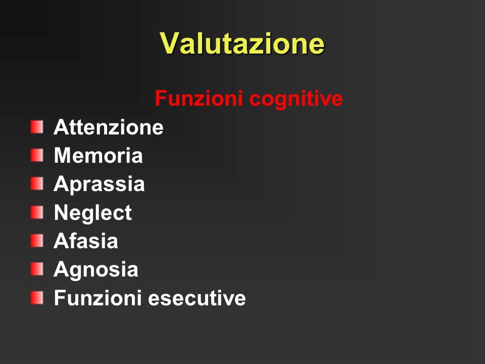 Valutazione Funzioni cognitive Attenzione Memoria Aprassia Neglect Afasia Agnosia Funzioni esecutive