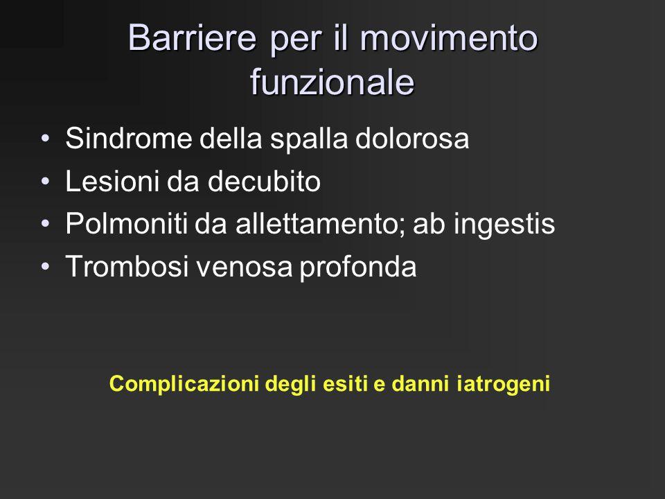 Barriere per il movimento funzionale Sindrome della spalla dolorosa Lesioni da decubito Polmoniti da allettamento; ab ingestis Trombosi venosa profond