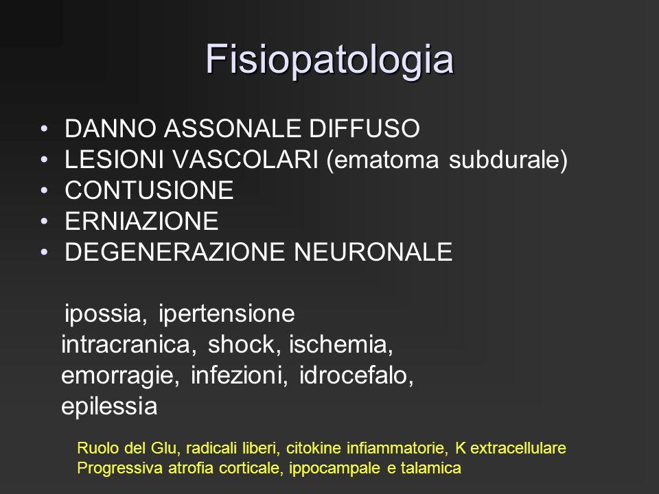 Fisiopatologia DANNO ASSONALE DIFFUSO LESIONI VASCOLARI (ematoma subdurale) CONTUSIONE ERNIAZIONE DEGENERAZIONE NEURONALE ipossia, ipertensione intrac
