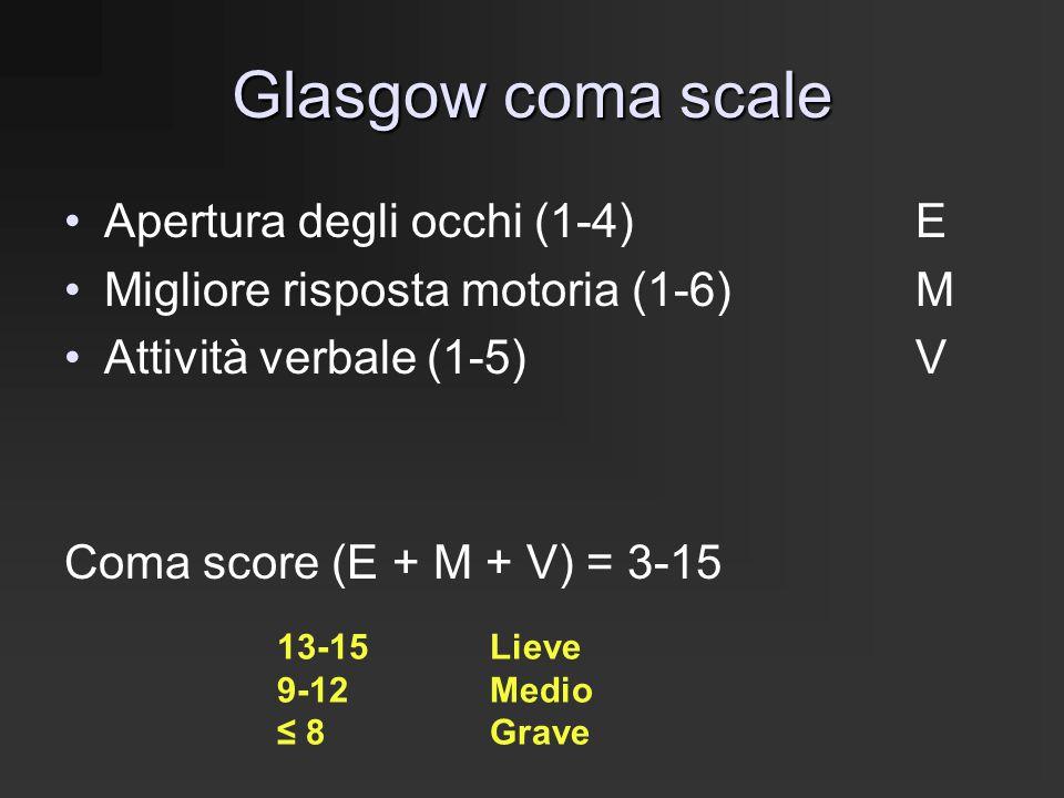 Glasgow coma scale Apertura degli occhi (1-4)E Migliore risposta motoria (1-6)M Attività verbale (1-5)V Coma score (E + M + V) = 3-15 13-15 Lieve 9-12
