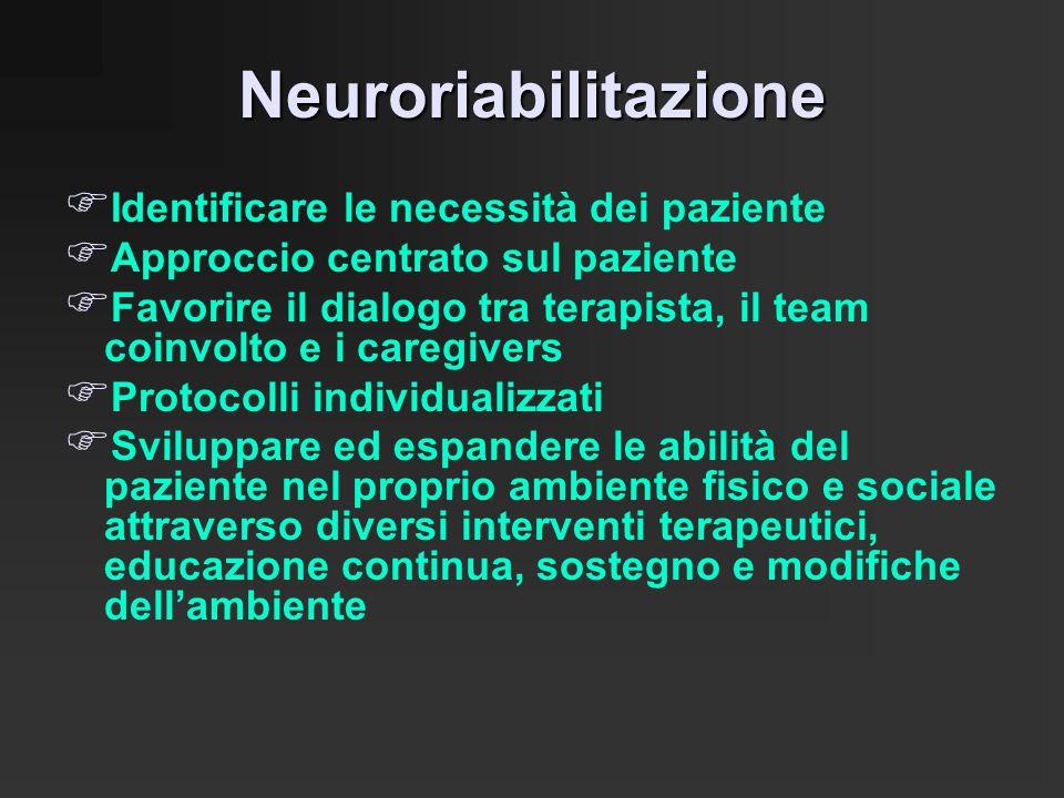 Neuroriabilitazione  Identificare le necessità dei paziente  Approccio centrato sul paziente  Favorire il dialogo tra terapista, il team coinvolto