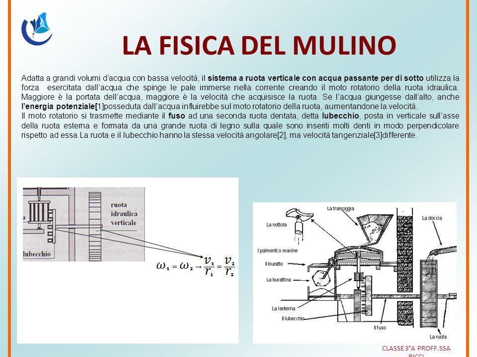 LA FISICA DEL MULINO Adatta a grandi volumi d'acqua con bassa velocità, il sistema a ruota verticale con acqua passante per di sotto utilizza la forza