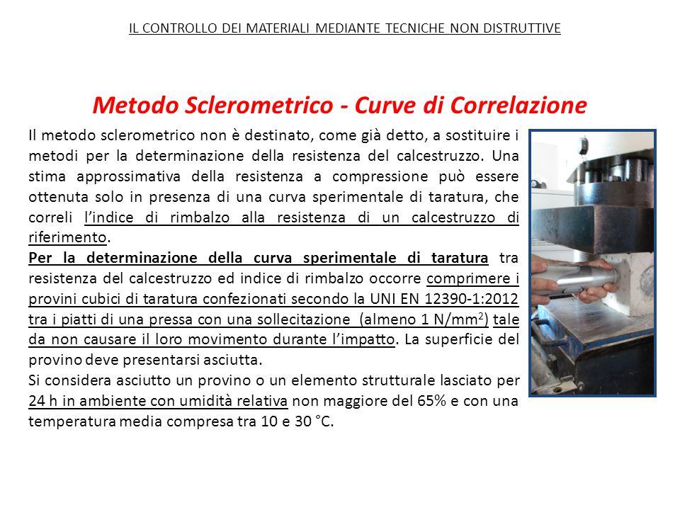 Il metodo sclerometrico non è destinato, come già detto, a sostituire i metodi per la determinazione della resistenza del calcestruzzo. Una stima appr