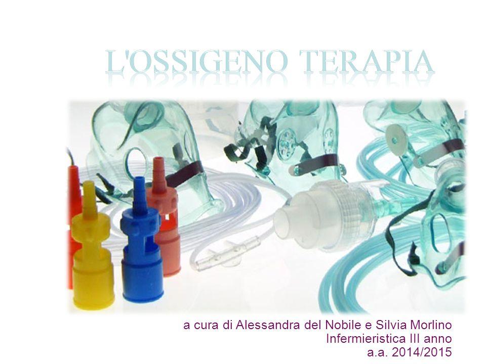 a cura di Alessandra del Nobile e Silvia Morlino Infermieristica III anno a.a. 2014/2015