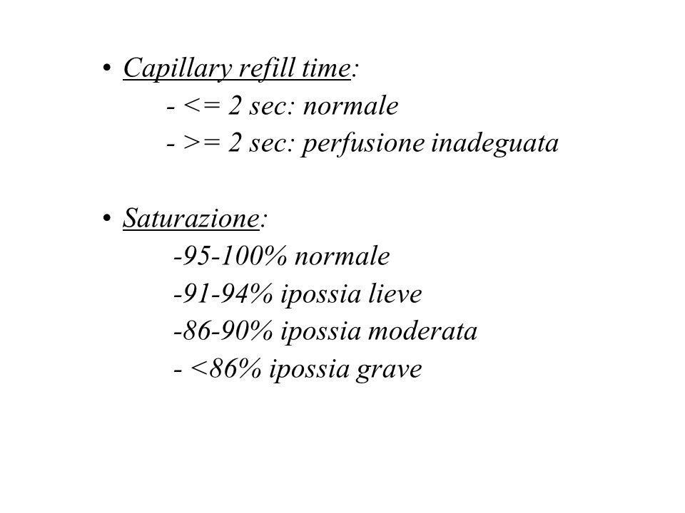 Capillary refill time: - <= 2 sec: normale - >= 2 sec: perfusione inadeguata Saturazione: -95-100% normale -91-94% ipossia lieve -86-90% ipossia moder