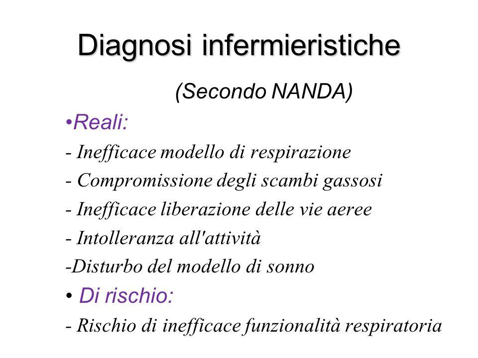 Diagnosi infermieristiche (Secondo NANDA) Reali: - Inefficace modello di respirazione - Compromissione degli scambi gassosi - Inefficace liberazione d