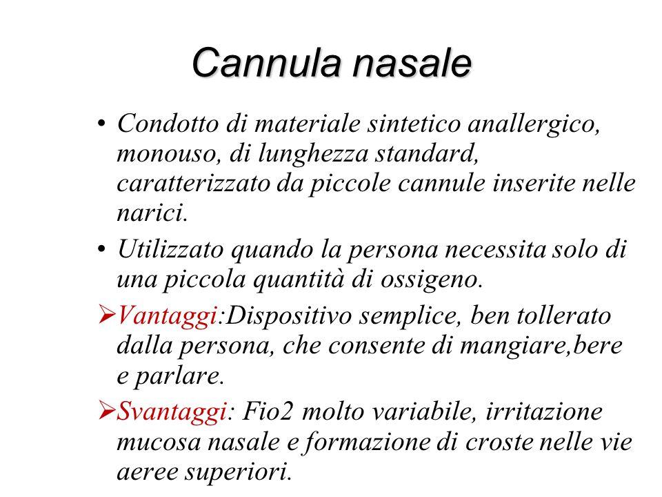 Cannula nasale Condotto di materiale sintetico anallergico, monouso, di lunghezza standard, caratterizzato da piccole cannule inserite nelle narici. U