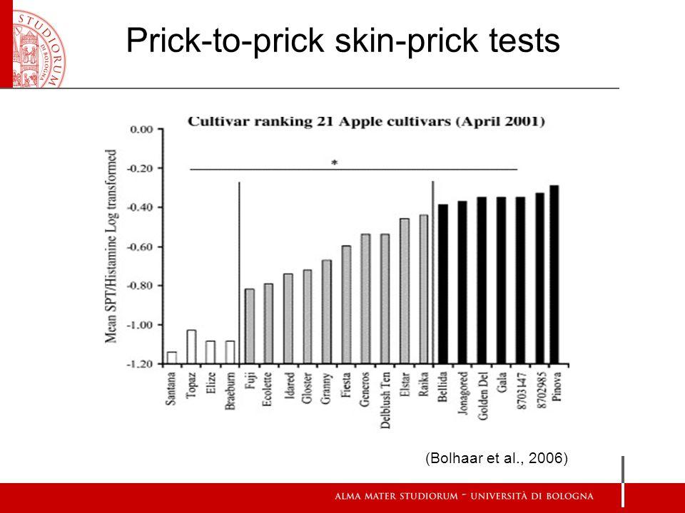 (Vlieg-Boestra et al., 2011)