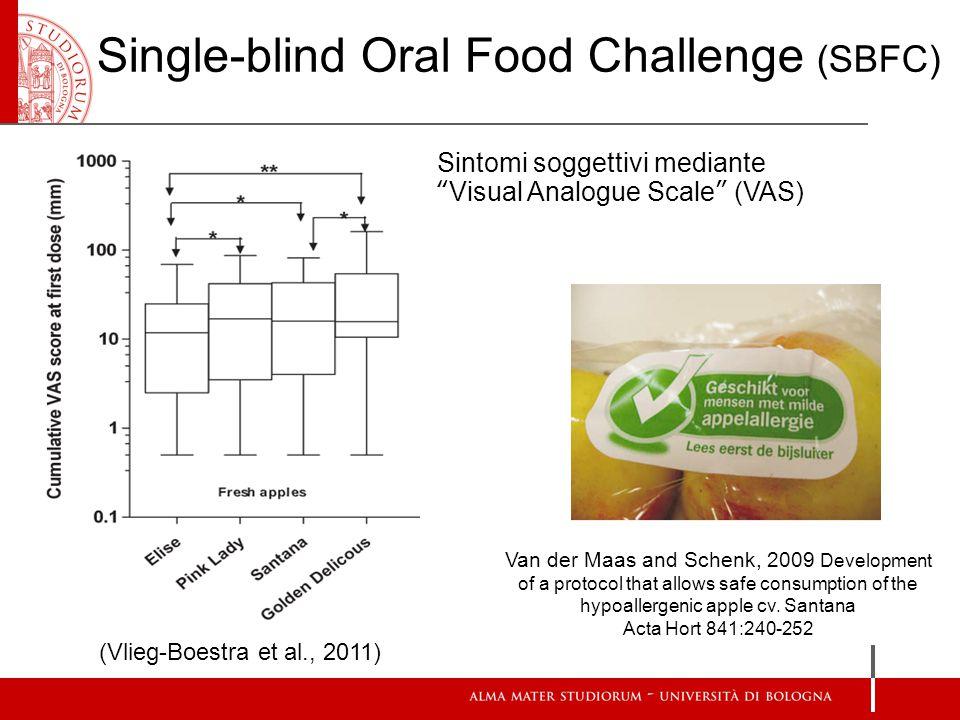 Analisi dell'allergenicità di diversi frutti di melo Prick-to-prick skin-prick tests (Ricci et al., 2010) Allergenicità polpaAllergenicità buccia