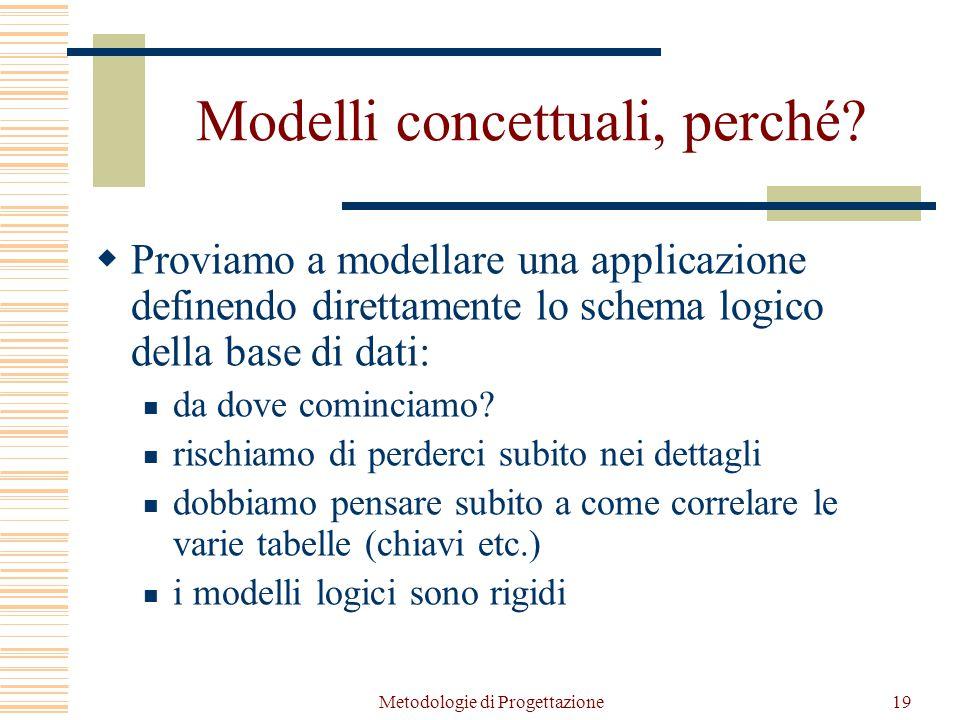 Metodologie di Progettazione19 Modelli concettuali, perché.