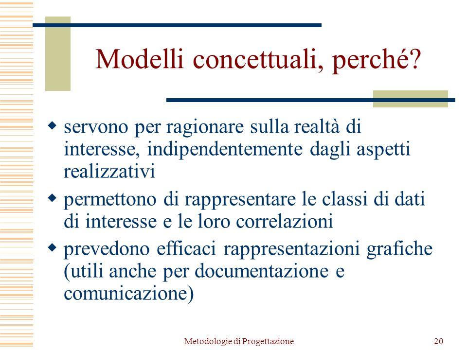 Metodologie di Progettazione20 Modelli concettuali, perché.