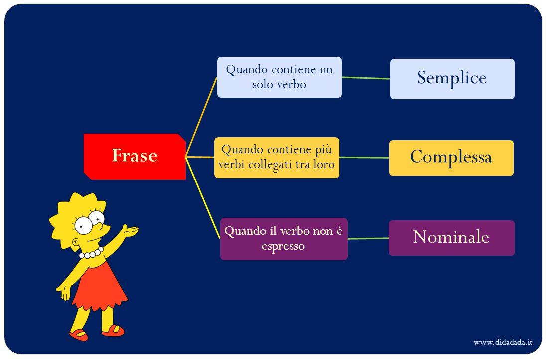 Frase Quando contiene un solo verbo Semplice Quando contiene più verbi collegati tra loro Complessa Quando il verbo non è espresso Nominale www.didada