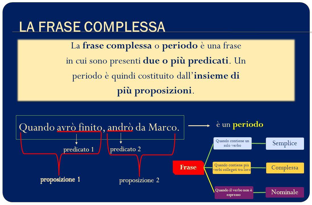 LA FRASE COMPLESSA Quando avrò finito, andrò da Marco. predicato 1 predicato 2 proposizione 2 è un periodo proposizione 1 Frase Quando contiene un sol