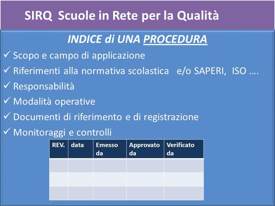 SIRQ Scuole in Rete per la Qualità Esempi di possibili PROCEDURE 1.