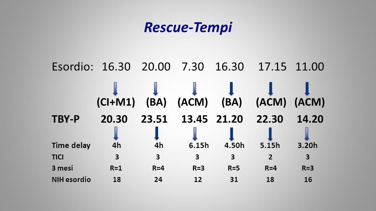 Rescue-Tempi Esordio: 16.30 20.00 7.30 16.30 17.15 11.00 (CI+M1) (BA) (ACM) (BA) (ACM) (ACM) TBY-P 20.30 23.51 13.45 21.20 22.30 14.20 Time delay 4h 4