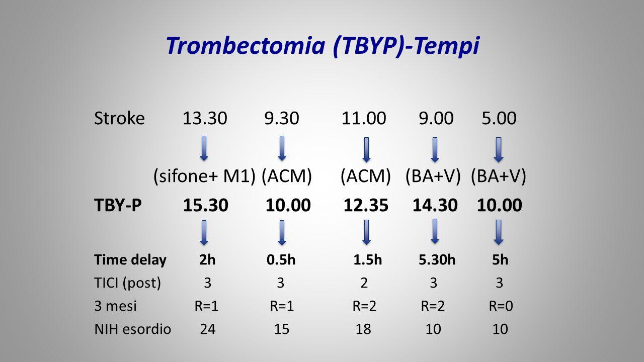 Trombectomia (TBYP)-Tempi Stroke 13.30 9.30 11.00 9.00 5.00 (sifone+ M1) (ACM) (ACM) (BA+V) (BA+V) TBY-P 15.30 10.00 12.35 14.30 10.00 Time delay 2h 0