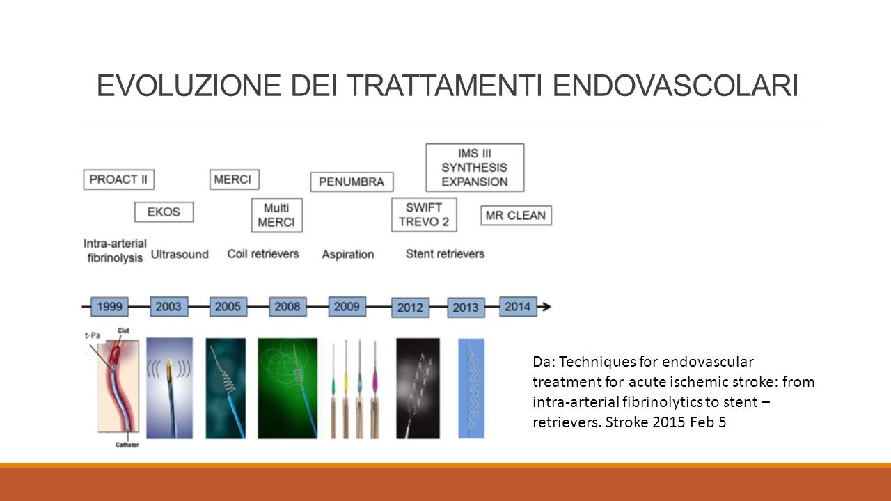 EVOLUZIONE DEI TRATTAMENTI ENDOVASCOLARI Da: Techniques for endovascular treatment for acute ischemic stroke: from intra-arterial fibrinolytics to ste