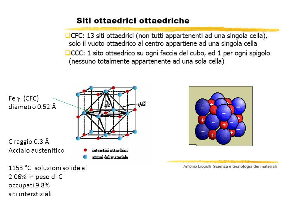 Fe  (CFC) diametro 0.52 Å C raggio 0.8 Å Acciaio austenitico 1153 °C soluzioni solide al 2.06% in peso di C occupati 9.8% siti interstiziali