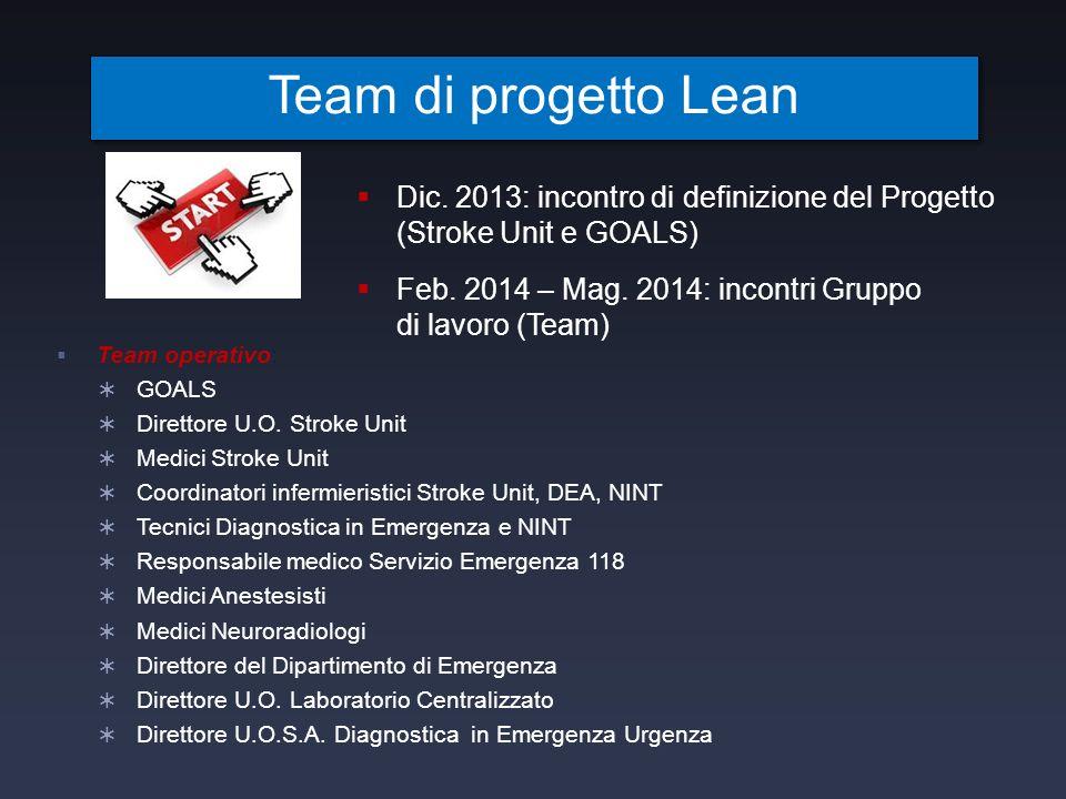  Team operativo:  GOALS  Direttore U.O. Stroke Unit  Medici Stroke Unit  Coordinatori infermieristici Stroke Unit, DEA, NINT  Tecnici Diagnostic