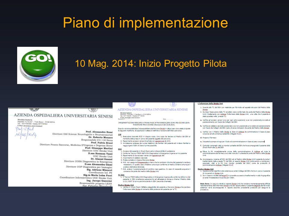 Piano di implementazione 10 Mag. 2014: Inizio Progetto Pilota