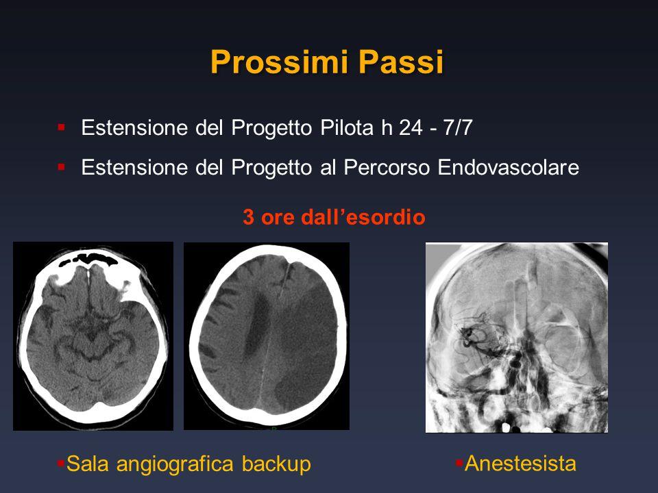  Estensione del Progetto Pilota h 24 - 7/7  Estensione del Progetto al Percorso Endovascolare Prossimi Passi  Sala angiografica backup  Anestesist