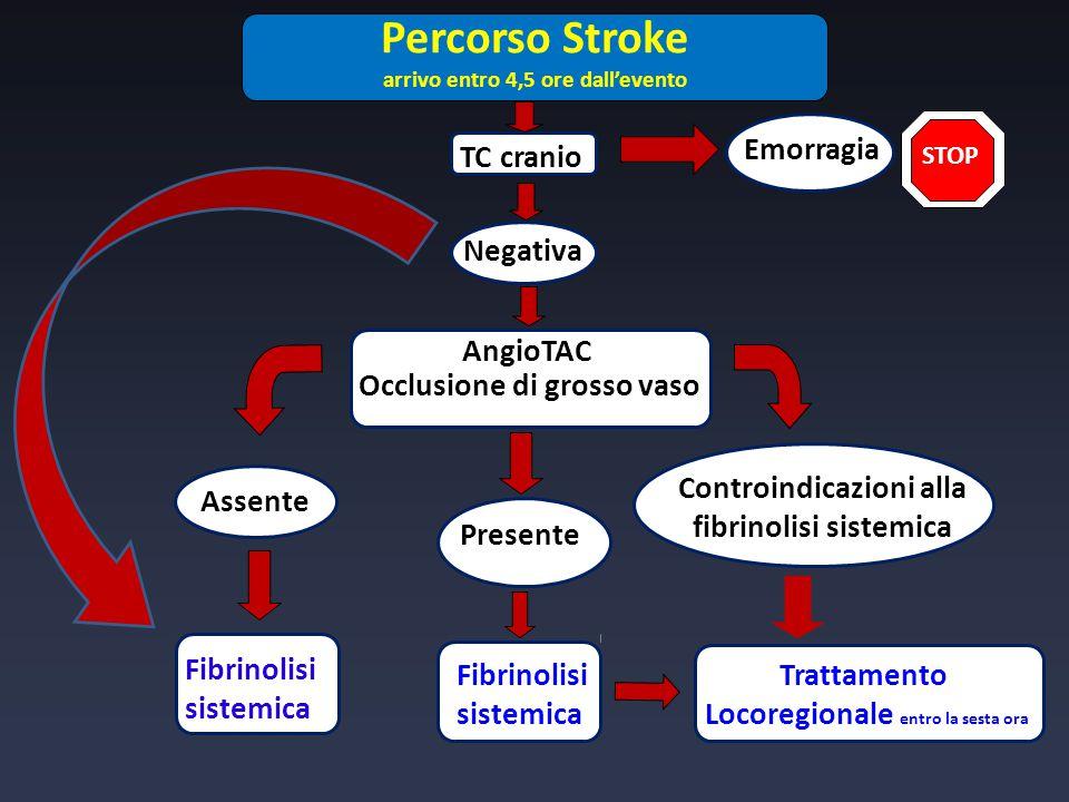 TC cranio Emorragia AngioTAC Fibrinolisi sistemica Occlusione di grosso vaso Assente Presente Controindicazioni alla fibrinolisi sistemica Percorso St