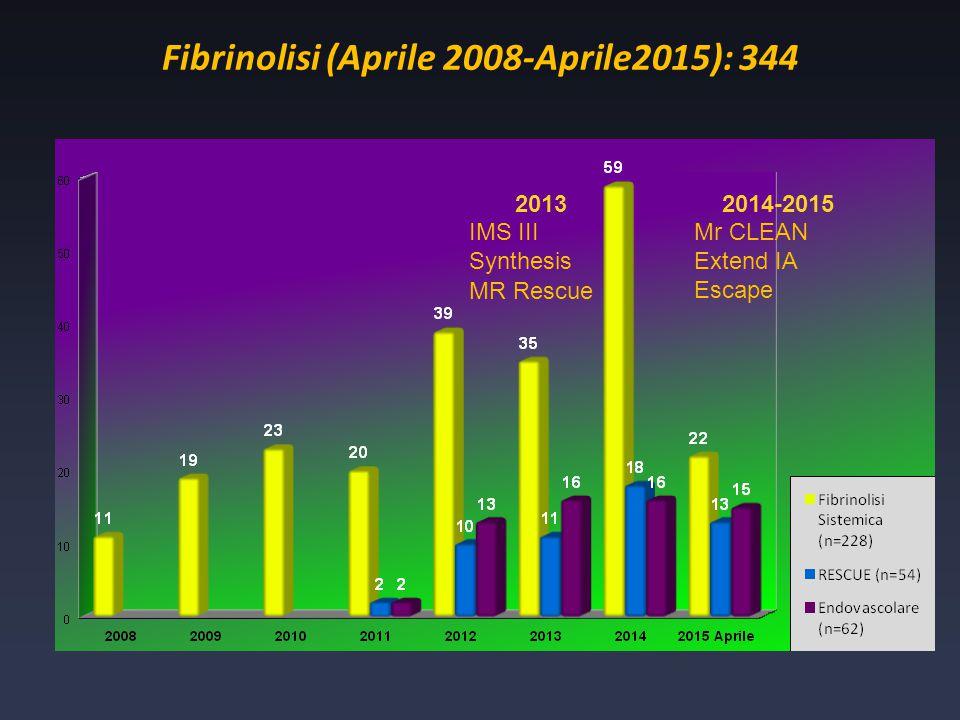 Fibrinolisi (Aprile 2008-Aprile2015): 344 2013 IMS III Synthesis MR Rescue 2014-2015 Mr CLEAN Extend IA Escape
