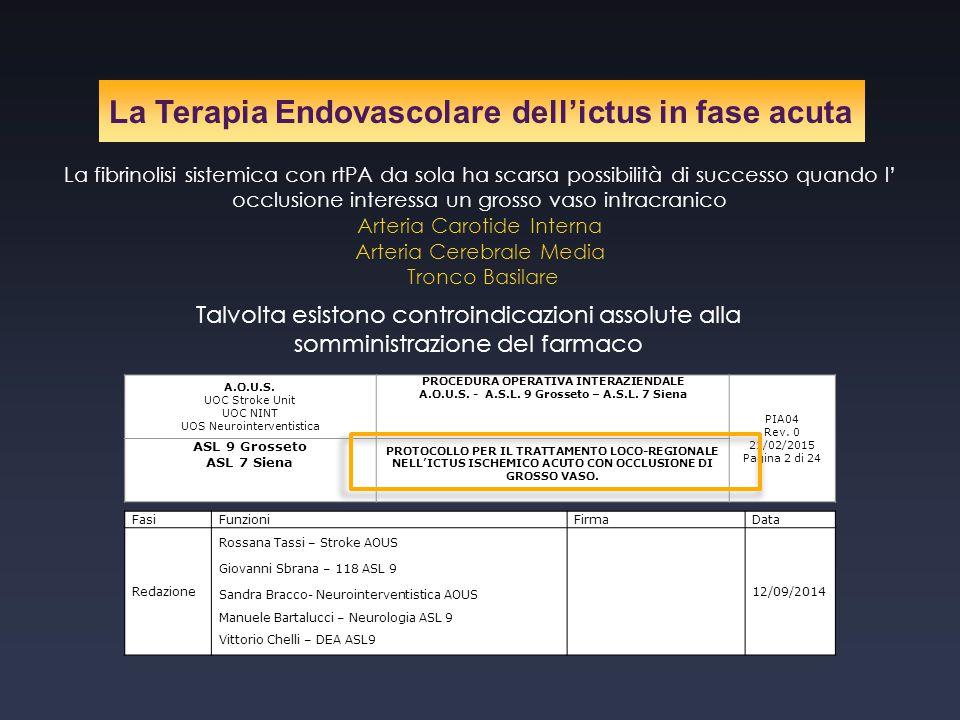 La Terapia Endovascolare dell'ictus in fase acuta La fibrinolisi sistemica con rtPA da sola ha scarsa possibilità di successo quando l' occlusione int