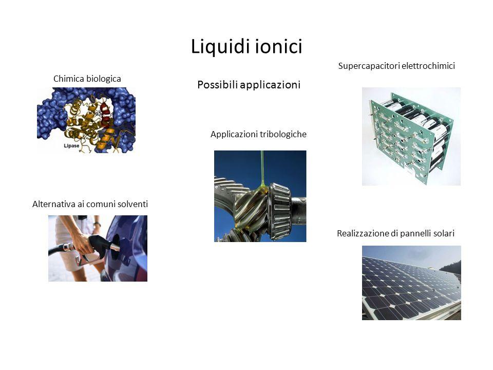 Liquidi ionici Possibili applicazioni Chimica biologica Realizzazione di pannelli solari Applicazioni tribologiche Supercapacitori elettrochimici Alte