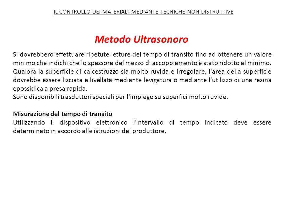 Metodo Ultrasonoro Si dovrebbero effettuare ripetute letture del tempo di transito fino ad ottenere un valore minimo che indichi che lo spessore del m