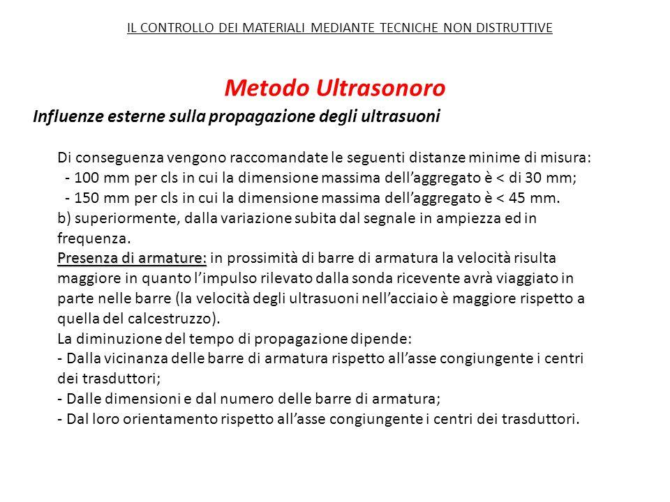 Di conseguenza vengono raccomandate le seguenti distanze minime di misura: - 100 mm per cls in cui la dimensione massima dell'aggregato è < di 30 mm;