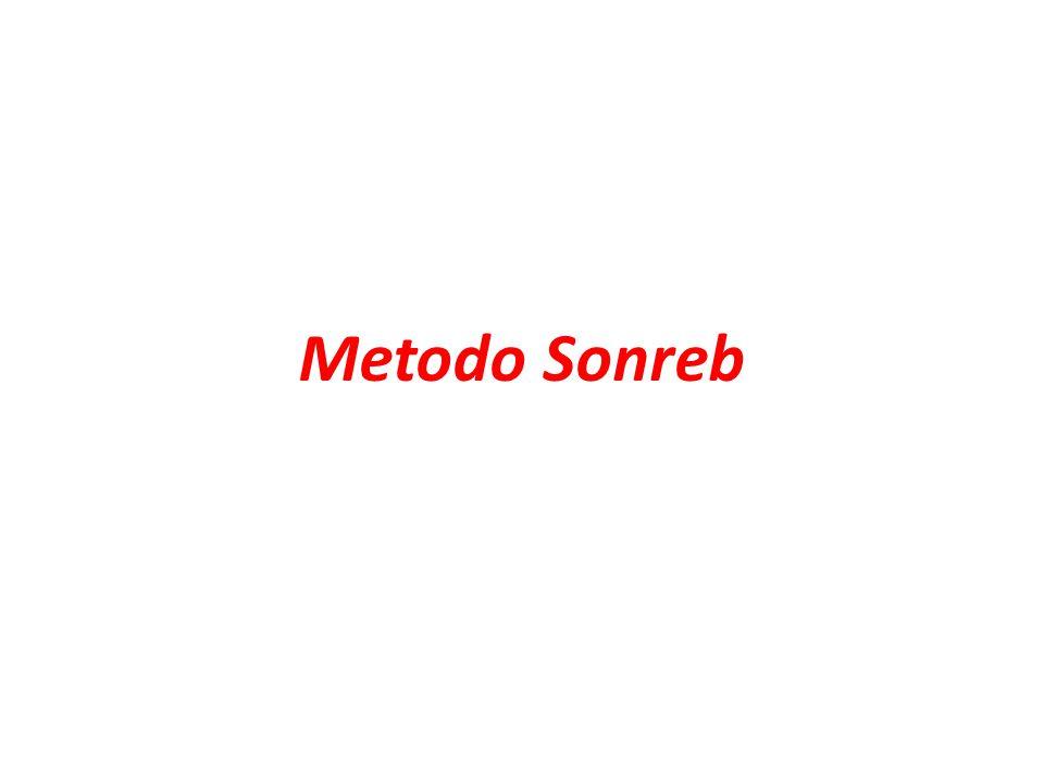 Metodo Sonreb