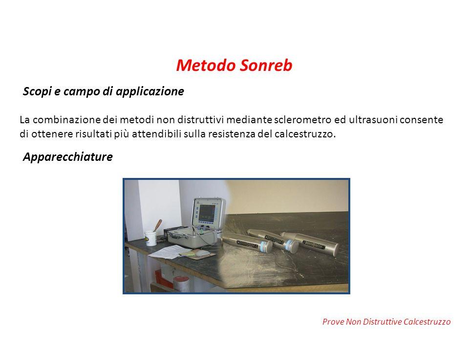 Scopi e campo di applicazione La combinazione dei metodi non distruttivi mediante sclerometro ed ultrasuoni consente di ottenere risultati più attendi