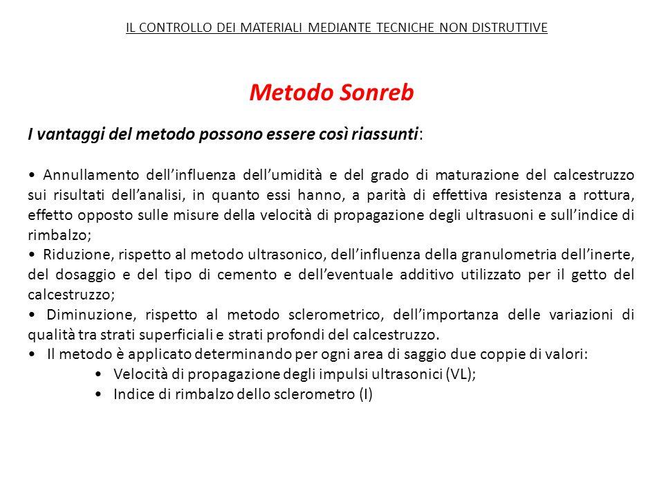Metodo Sonreb I vantaggi del metodo possono essere così riassunti: Annullamento dell'influenza dell'umidità e del grado di maturazione del calcestruzz