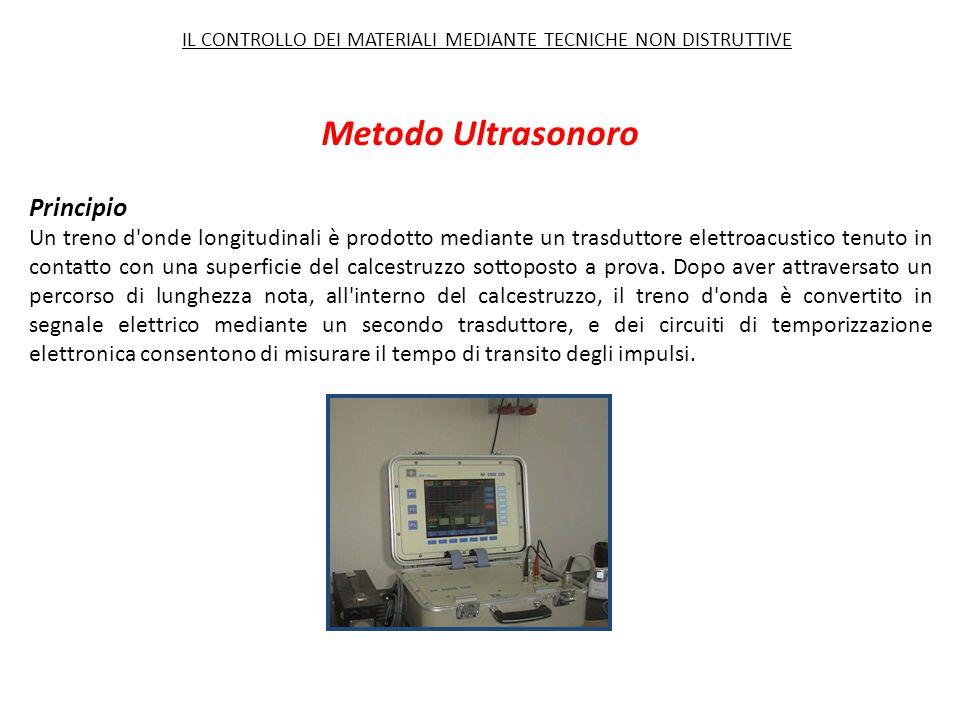 Metodo Ultrasonoro Principio Un treno d'onde longitudinali è prodotto mediante un trasduttore elettroacustico tenuto in contatto con una superficie de