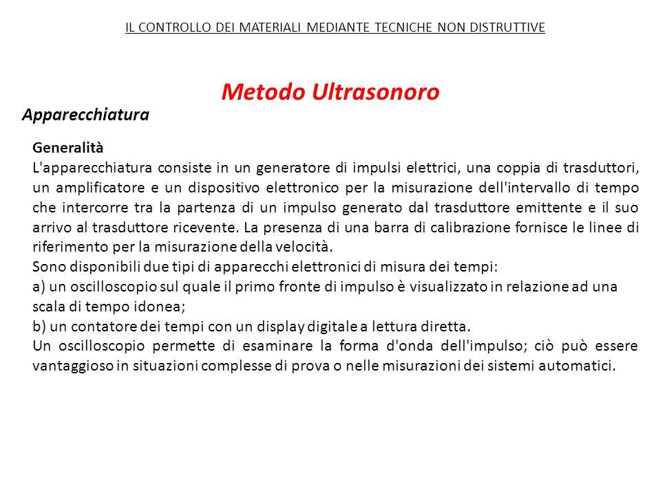 Metodo Ultrasonoro Apparecchiatura Generalità L'apparecchiatura consiste in un generatore di impulsi elettrici, una coppia di trasduttori, un amplific