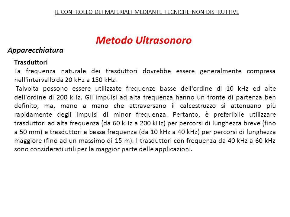 Metodo Ultrasonoro Apparecchiatura Trasduttori La frequenza naturale dei trasduttori dovrebbe essere generalmente compresa nell'intervallo da 20 kHz a