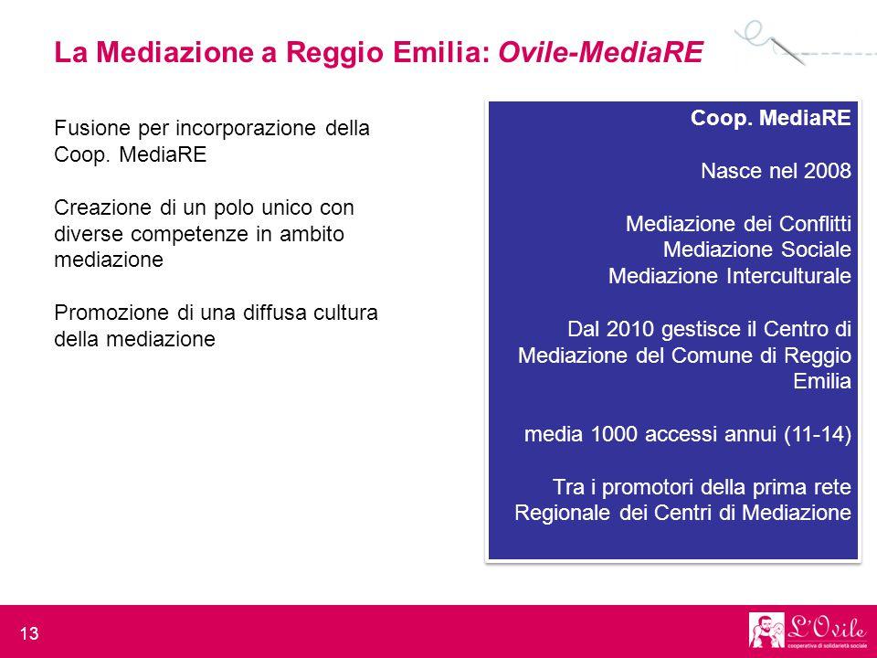 13 La Mediazione a Reggio Emilia: Ovile-MediaRE Fusione per incorporazione della Coop. MediaRE Creazione di un polo unico con diverse competenze in am