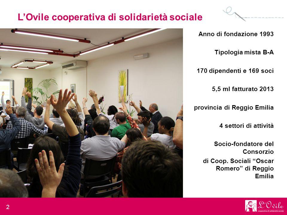 2 L'Ovile cooperativa di solidarietà sociale Anno di fondazione 1993 Tipologia mista B-A 170 dipendenti e 169 soci 5,5 ml fatturato 2013 provincia di
