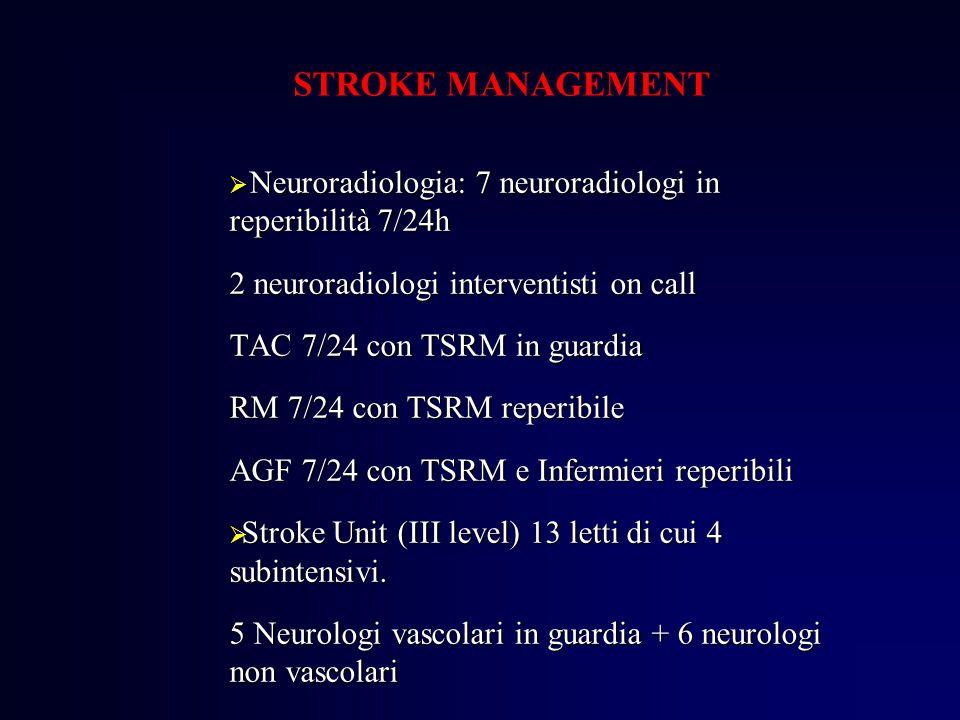  Neuroradiologia: 7 neuroradiologi in reperibilità 7/24h 2 neuroradiologi interventisti on call TAC 7/24 con TSRM in guardia RM 7/24 con TSRM reperib