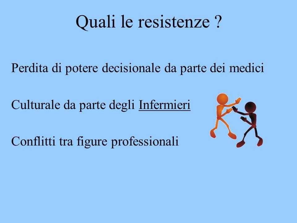 Quali le resistenze ? Perdita di potere decisionale da parte dei medici Culturale da parte degli Infermieri Conflitti tra figure professionali