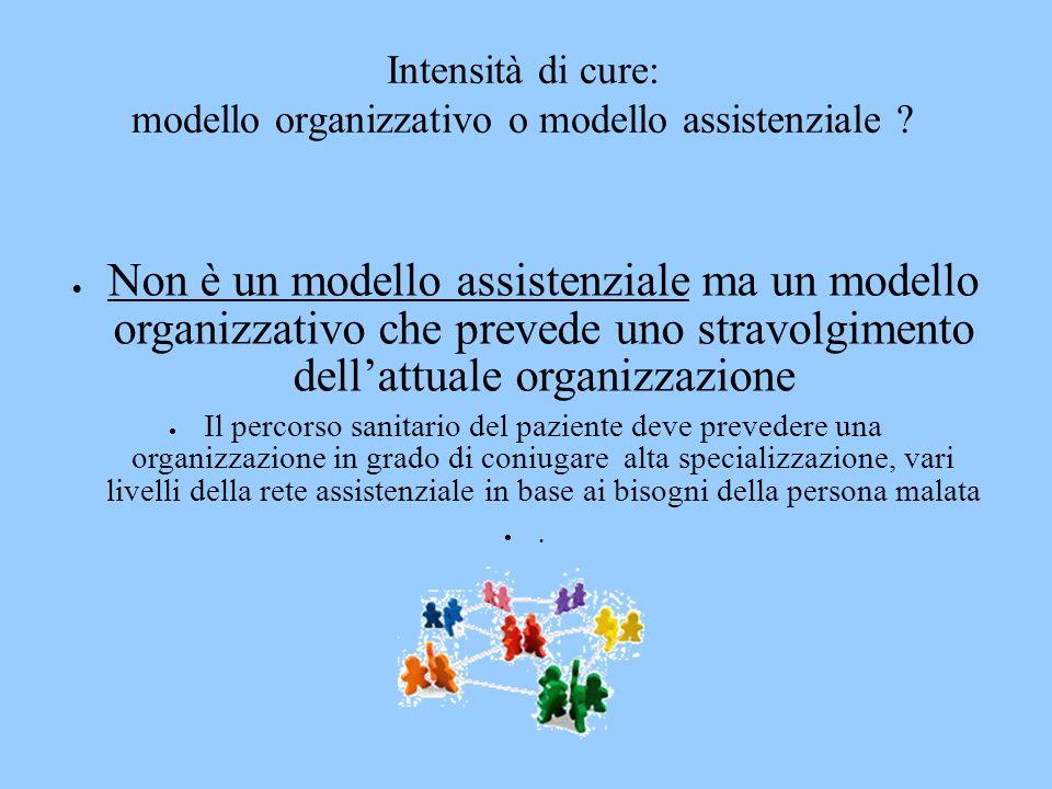 Intensità di cure: modello organizzativo o modello assistenziale ?  Non è un modello assistenziale ma un modello organizzativo che prevede uno stravo