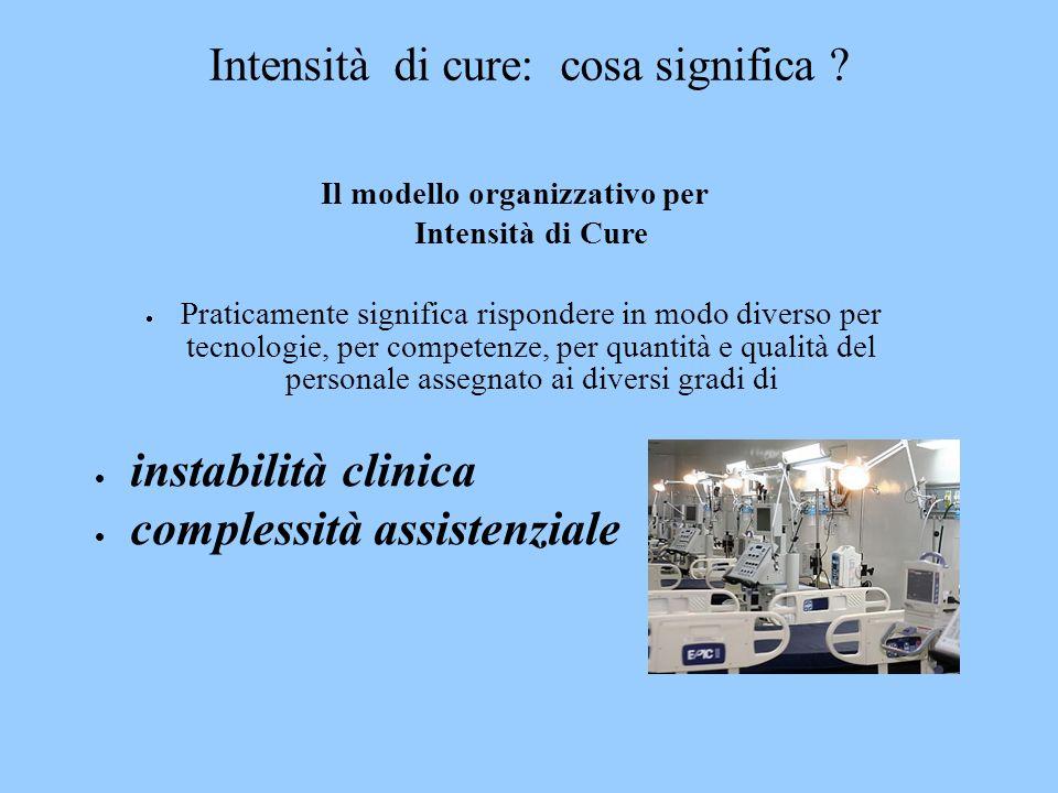 Intensità di cure: cosa significa ? Il modello organizzativo per Intensità di Cure  Praticamente significa rispondere in modo diverso per tecnologie,