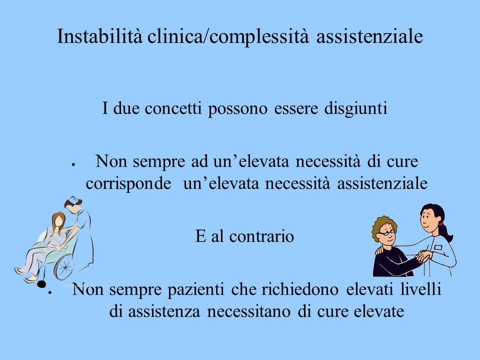 Instabilità clinica/complessità assistenziale I due concetti possono essere disgiunti  Non sempre ad un'elevata necessità di cure corrisponde un'elev