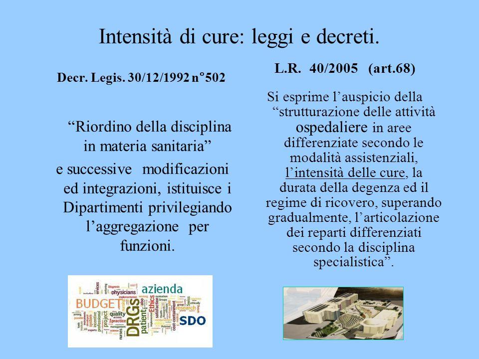 """Intensità di cure: leggi e decreti. Decr. Legis. 30/12/1992 n°502 """"Riordino della disciplina in materia sanitaria"""" e successive modificazioni ed integ"""