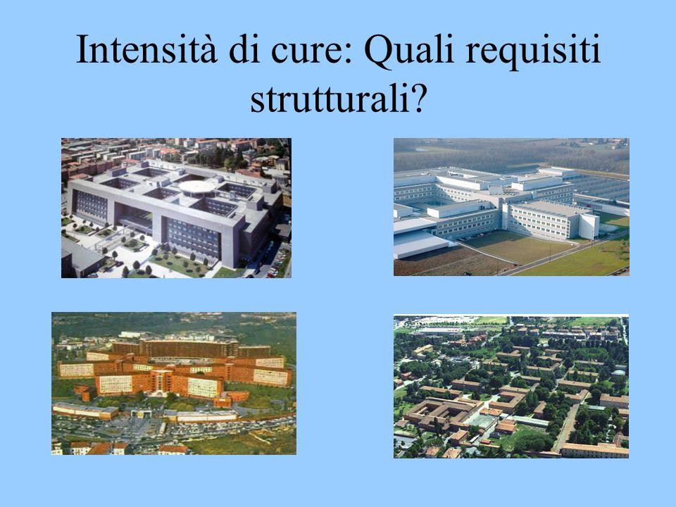 Intensità di cure: Quali requisiti strutturali?