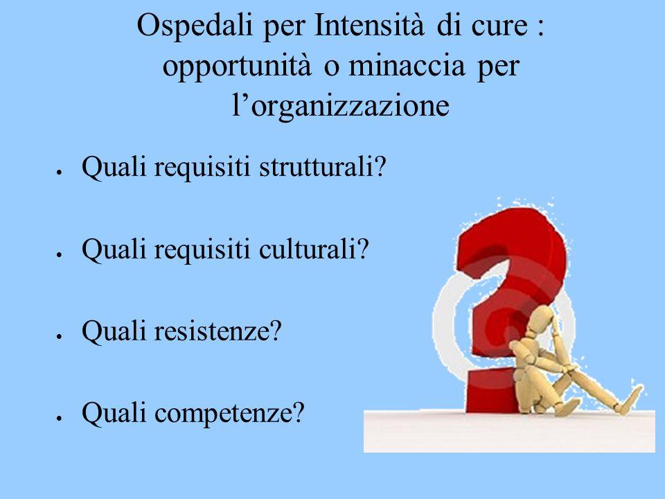 Ospedali per Intensità di cure : opportunità o minaccia per l'organizzazione  Quali requisiti strutturali?  Quali requisiti culturali?  Quali resis