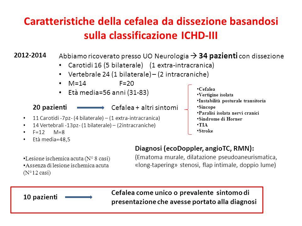 Caratteristiche della cefalea da dissezione basandosi sulla classificazione ICHD-III 2012-2014 Abbiamo ricoverato presso UO Neurologia  34 pazienti con dissezione Carotidi 16 (5 bilaterale)(1 extra-intracranica) Vertebrale 24 (1 bilaterale) – (2 intracraniche) M=14F=20 Età media=56 anni (31-83) 20 pazienti Cefalea + altri sintomi 10 pazienti Cefalea come unico o prevalente sintomo di presentazione che avesse portato alla diagnosi Lesione ischemica acuta (N° 8 casi) Assenza di lesione ischemica acuta (N°12 casi) Cefalea Vertigine isolata Instabilità posturale transitoria Sincope Paralisi isolata nervi cranici Sindrome di Horner TIA Stroke 11 Carotidi -7pz- (4 bilaterale) – (1 extra-intracranica) 14 Vertebrali -13pz- (1 bilaterale) – (2intracraniche) F=12M=8 Età media=48,5 Diagnosi (ecoDoppler, angioTC, RMN): (Ematoma murale, dilatazione pseudoaneurismatica, «long-tapering» stenosi, flap intimale, doppio lume)